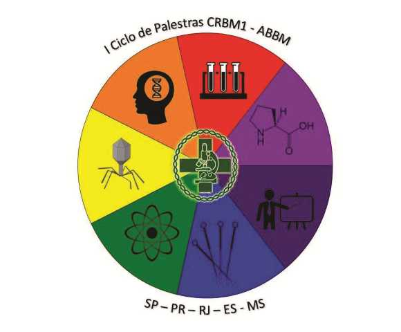 Ciclo de Palestras de Biomedicina será neste sábado na PIO XII. Evento é do Conselho Regional em parceria com Associação Brasileira da área