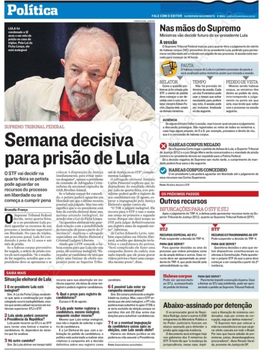 Na Mídia: Lula, Mercado de Trabalho e mais